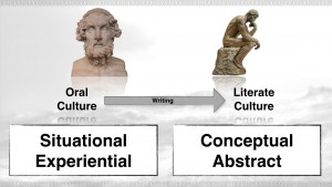 Greek culture as an example of how literacy reshapes our brain